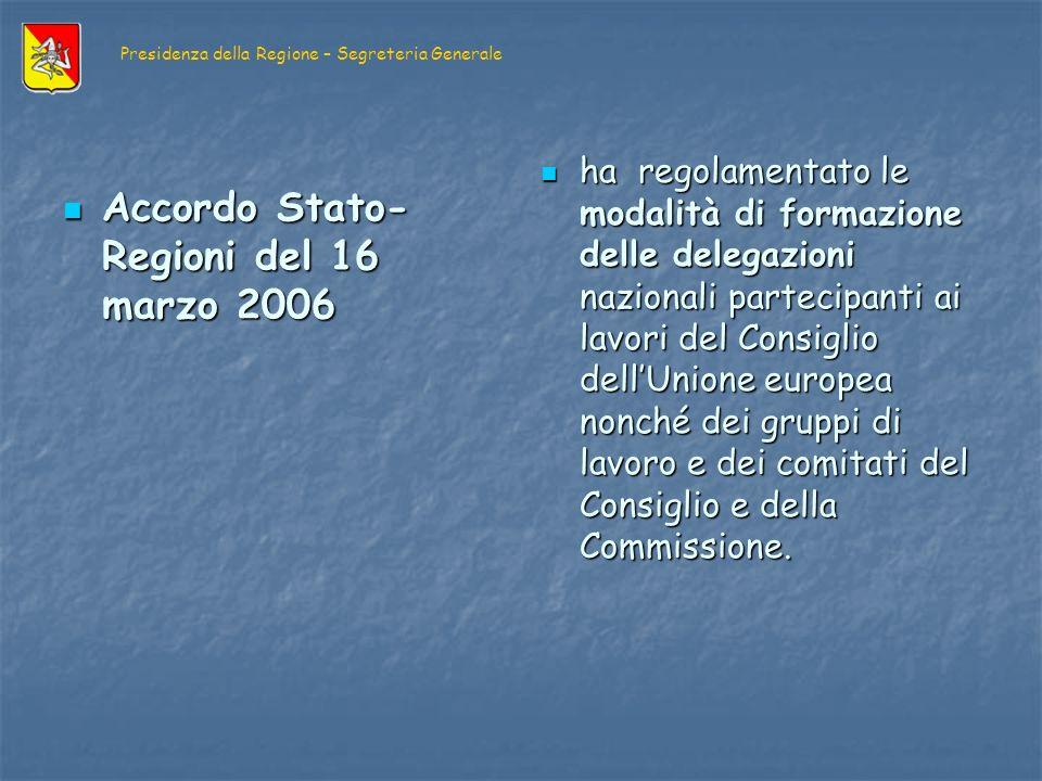 Accordo Stato- Regioni del 16 marzo 2006 Accordo Stato- Regioni del 16 marzo 2006 ha regolamentato le modalità di formazione delle delegazioni nazionali partecipanti ai lavori del Consiglio dellUnione europea nonché dei gruppi di lavoro e dei comitati del Consiglio e della Commissione.