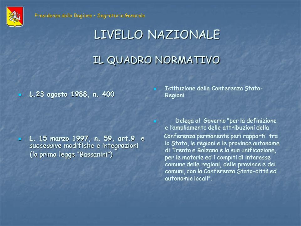 LIVELLO NAZIONALE IL QUADRO NORMATIVO LIVELLO NAZIONALE IL QUADRO NORMATIVO L.23 agosto 1988, n.