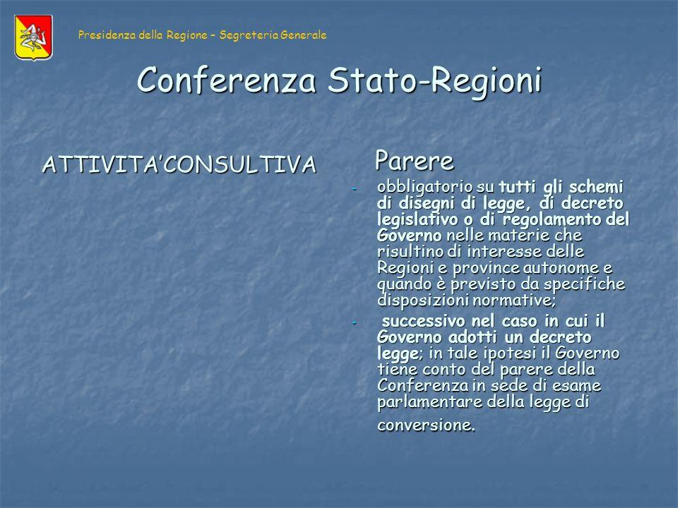 Links utili http://www.regioni.it/ http://www.regioni.it/ http://www.regioni.it/ http://europa.eu/index_it.htm http://europa.eu/index_it.htm http://europa.eu/index_it.htm http://www.statoregioni.it/ http://www.statoregioni.it/ http://www.statoregioni.it/ http://www.palazzochigi.it/Conferenze/c_stato_regioni/index.