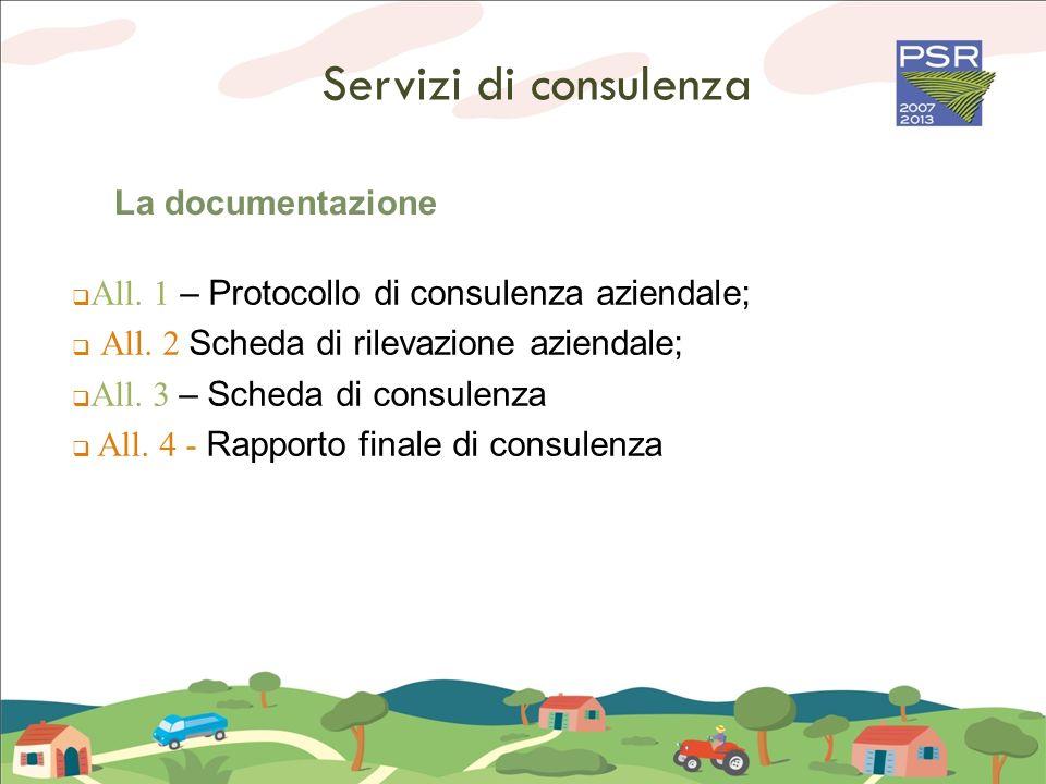 Servizi di consulenza La documentazione All. 1 – Protocollo di consulenza aziendale; All. 2 Scheda di rilevazione aziendale; All. 3 – Scheda di consul