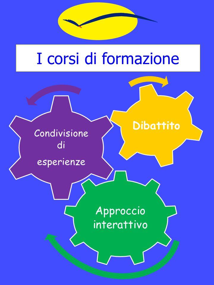 I corsi di formazione Approccio interattivo Condivisione di esperienze Dibattito