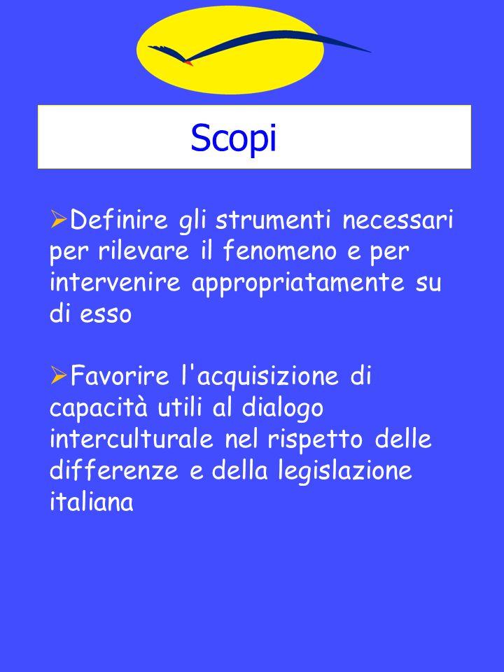 Definire gli strumenti necessari per rilevare il fenomeno e per intervenire appropriatamente su di esso Favorire l acquisizione di capacità utili al dialogo interculturale nel rispetto delle differenze e della legislazione italiana Scopi