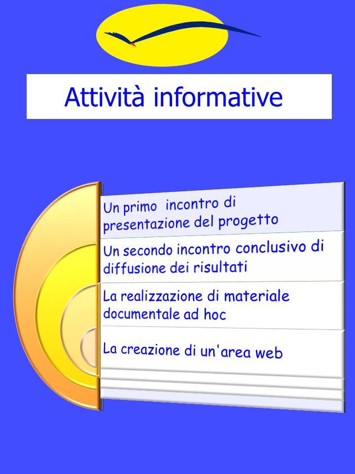 Attività informative