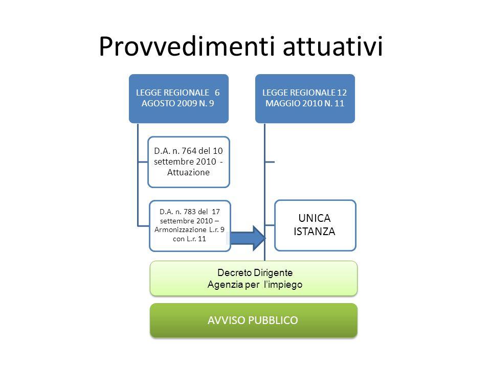 Aiuti alloccupazione nuove regole = nuovo rapporto P.A.