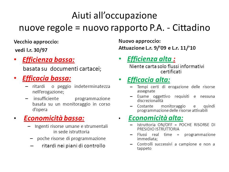 Aiuti alloccupazione nuove regole = nuovo rapporto P.A. - Cittadino Vecchio approccio: vedi l.r. 30/97 Efficienza bassa: basata su documenti cartacei;