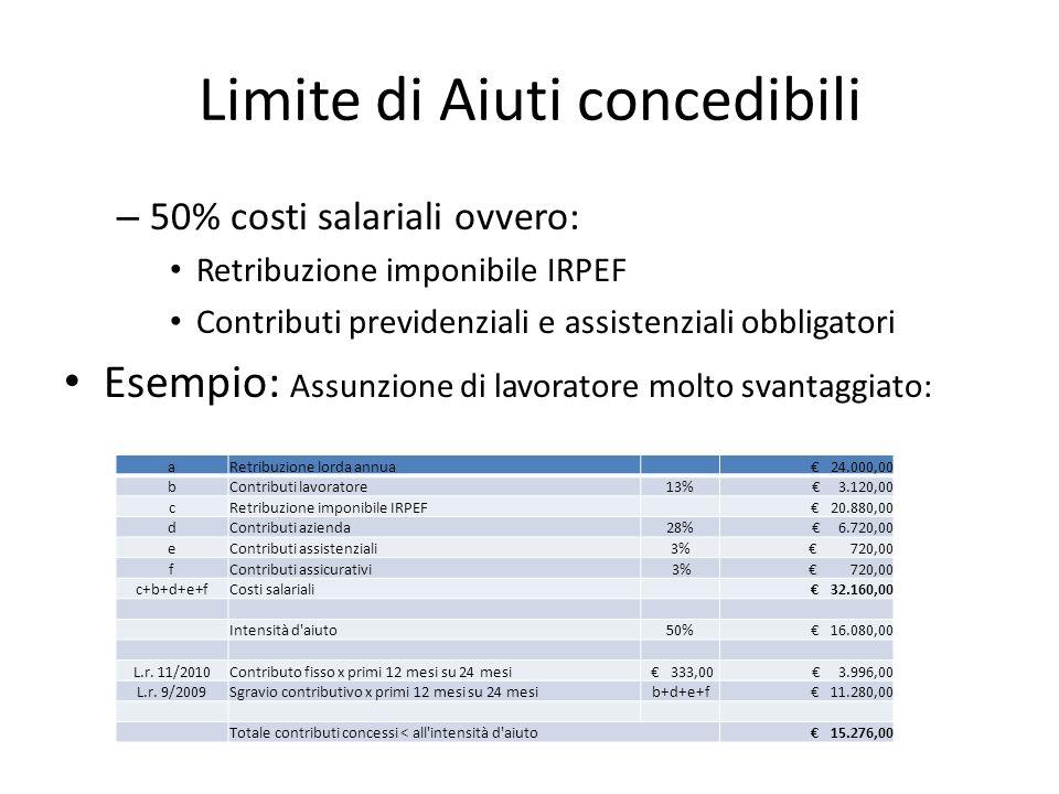 Limite di Aiuti concedibili – 50% costi salariali ovvero: Retribuzione imponibile IRPEF Contributi previdenziali e assistenziali obbligatori Esempio: