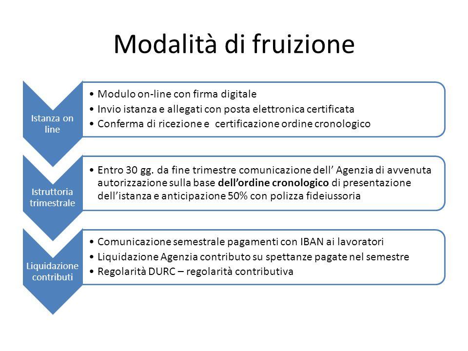 Modalità di fruizione Istanza on line Modulo on-line con firma digitale Invio istanza e allegati con posta elettronica certificata Conferma di ricezio