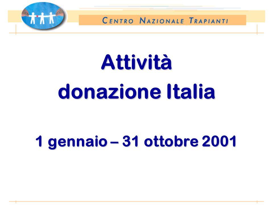 Periodo: 1 gennaio – 31 ottobre Attività donazione Italia 1 gennaio – 31 ottobre 2001
