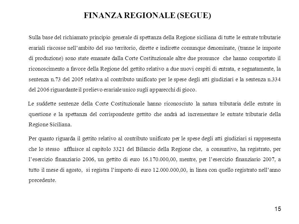 15 FINANZA REGIONALE (SEGUE) Sulla base del richiamato principio generale di spettanza della Regione siciliana di tutte le entrate tributarie erariali