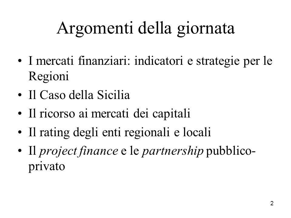 2 Argomenti della giornata I mercati finanziari: indicatori e strategie per le Regioni Il Caso della Sicilia Il ricorso ai mercati dei capitali Il rat