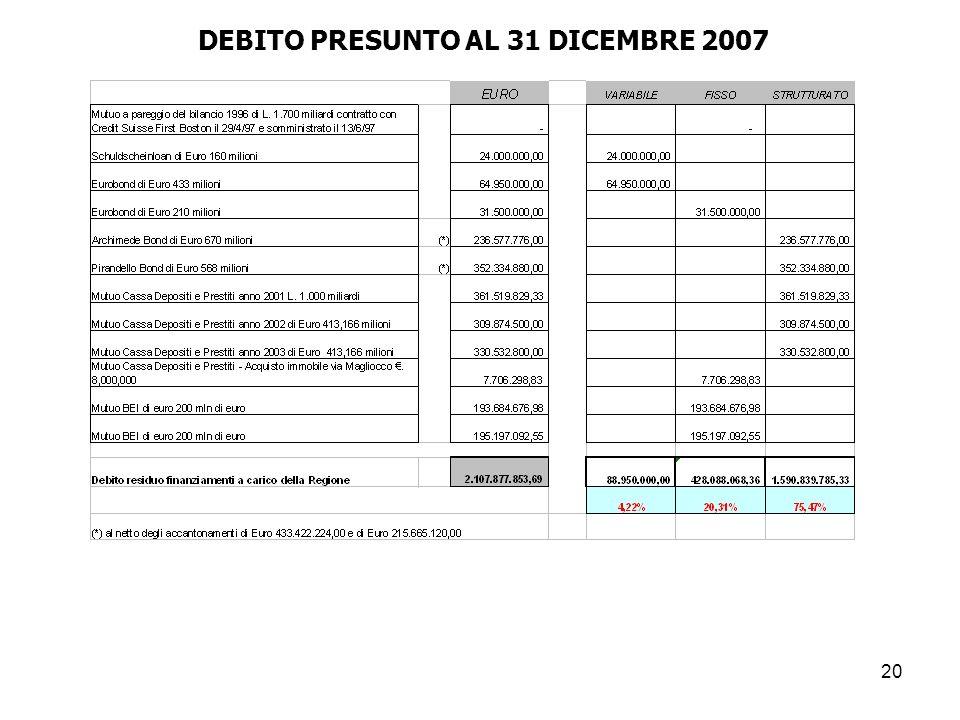 20 DEBITO PRESUNTO AL 31 DICEMBRE 2007
