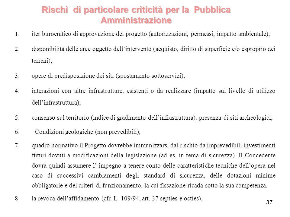 37 Rischi di particolare criticità per la Pubblica Amministrazione 1.iter burocratico di approvazione del progetto (autorizzazioni, permessi, impatto