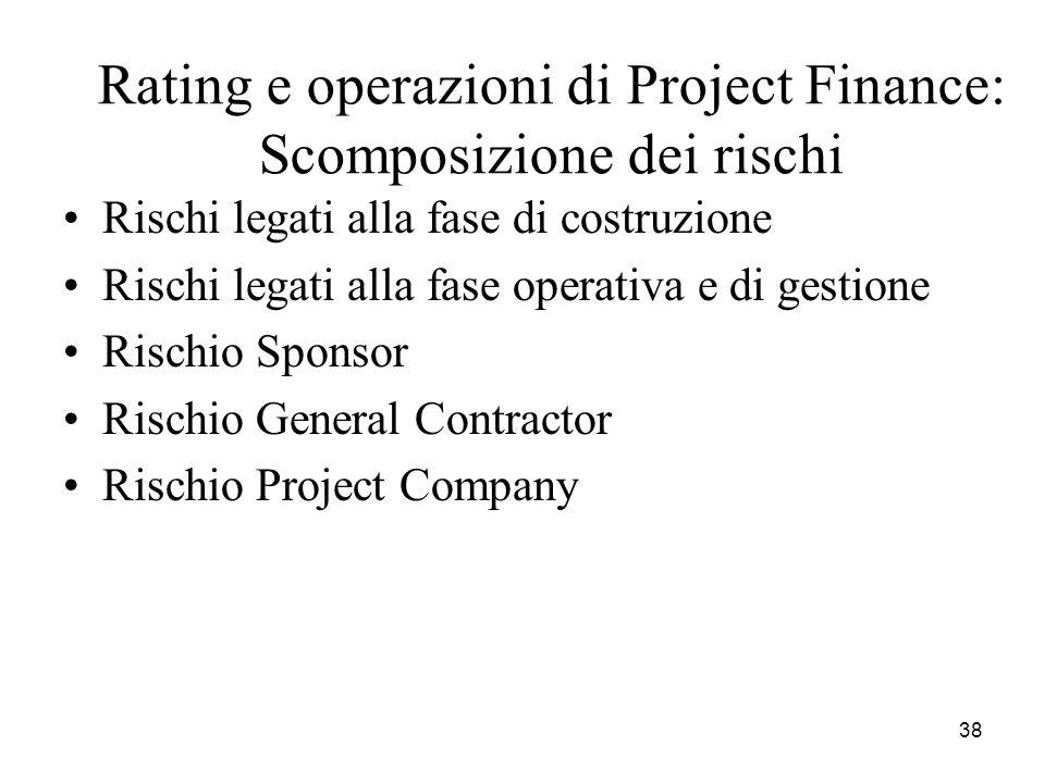 38 Rating e operazioni di Project Finance: Scomposizione dei rischi Rischi legati alla fase di costruzione Rischi legati alla fase operativa e di gest