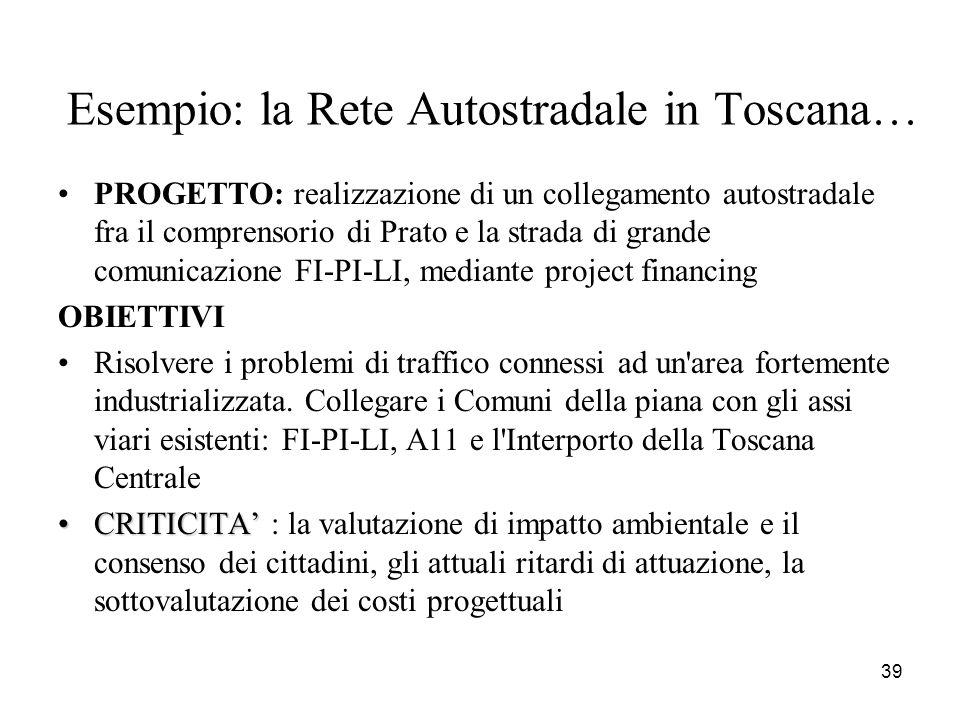 39 Esempio: la Rete Autostradale in Toscana… PROGETTO: realizzazione di un collegamento autostradale fra il comprensorio di Prato e la strada di grand