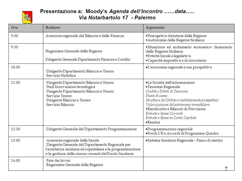 7 Presentazione a: Moodys Agenda dellIncontro ……data….. Via Notarbartolo 17 - Palermo OraRelatoreArgomento 9.00Assessore regionale del Bilancio e dell