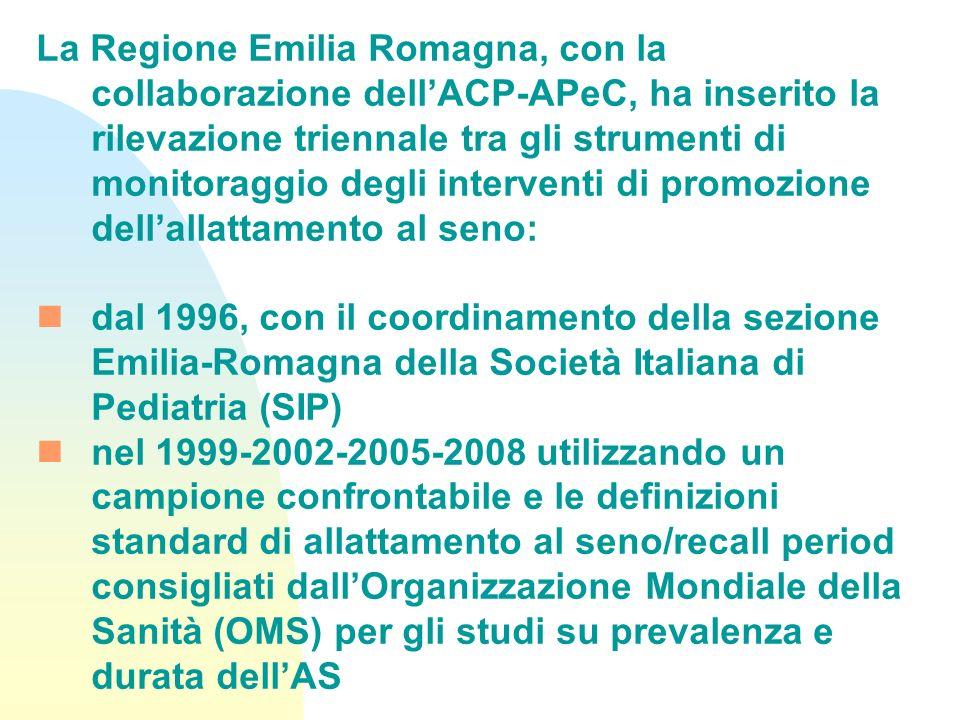 La Regione Emilia Romagna, con la collaborazione dellACP-APeC, ha inserito la rilevazione triennale tra gli strumenti di monitoraggio degli interventi