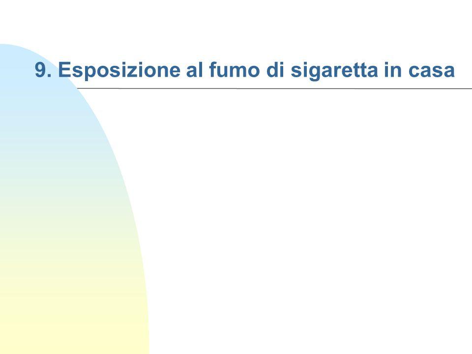 9. Esposizione al fumo di sigaretta in casa
