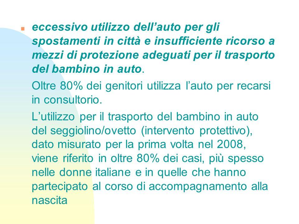 eccessivo utilizzo dellauto per gli spostamenti in città e insufficiente ricorso a mezzi di protezione adeguati per il trasporto del bambino in auto.