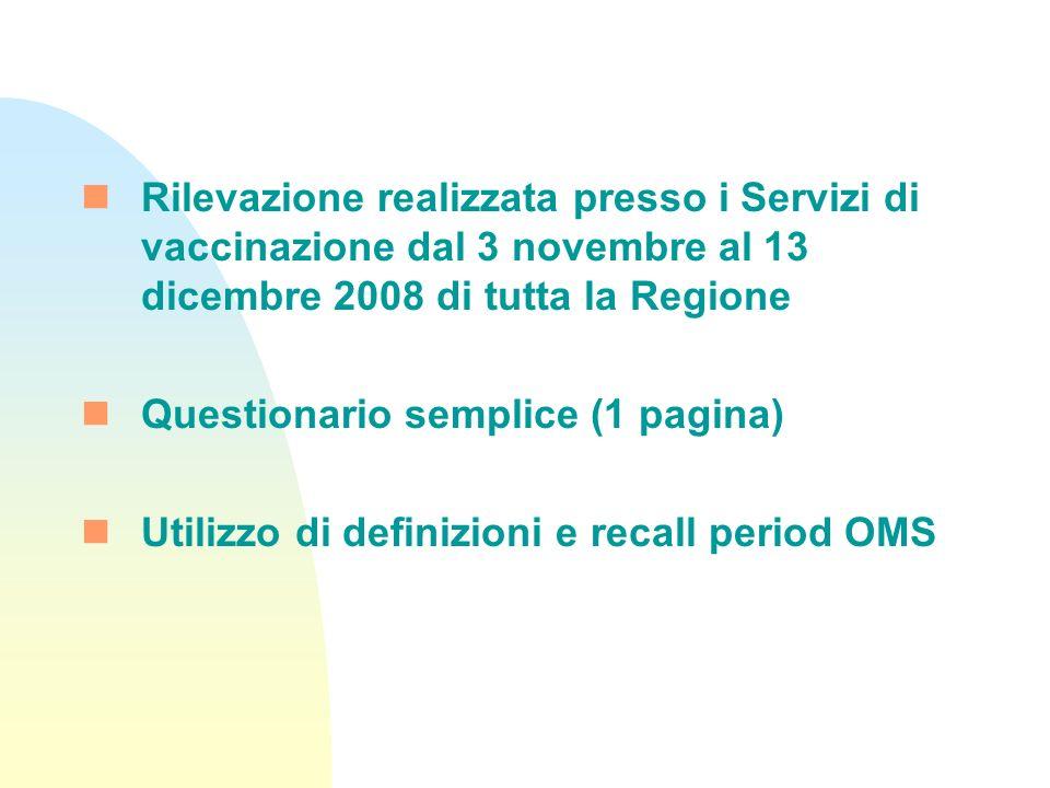 Rilevazione realizzata presso i Servizi di vaccinazione dal 3 novembre al 13 dicembre 2008 di tutta la Regione Questionario semplice (1 pagina) Utiliz