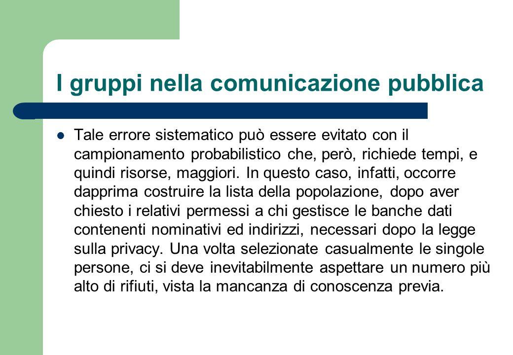 I gruppi nella comunicazione pubblica I rifiuti, comunque, possono essere limitati dalla cura delle modalità di contatto, aspetto da non trascurare anche nel caso del ricorso al mediatore.