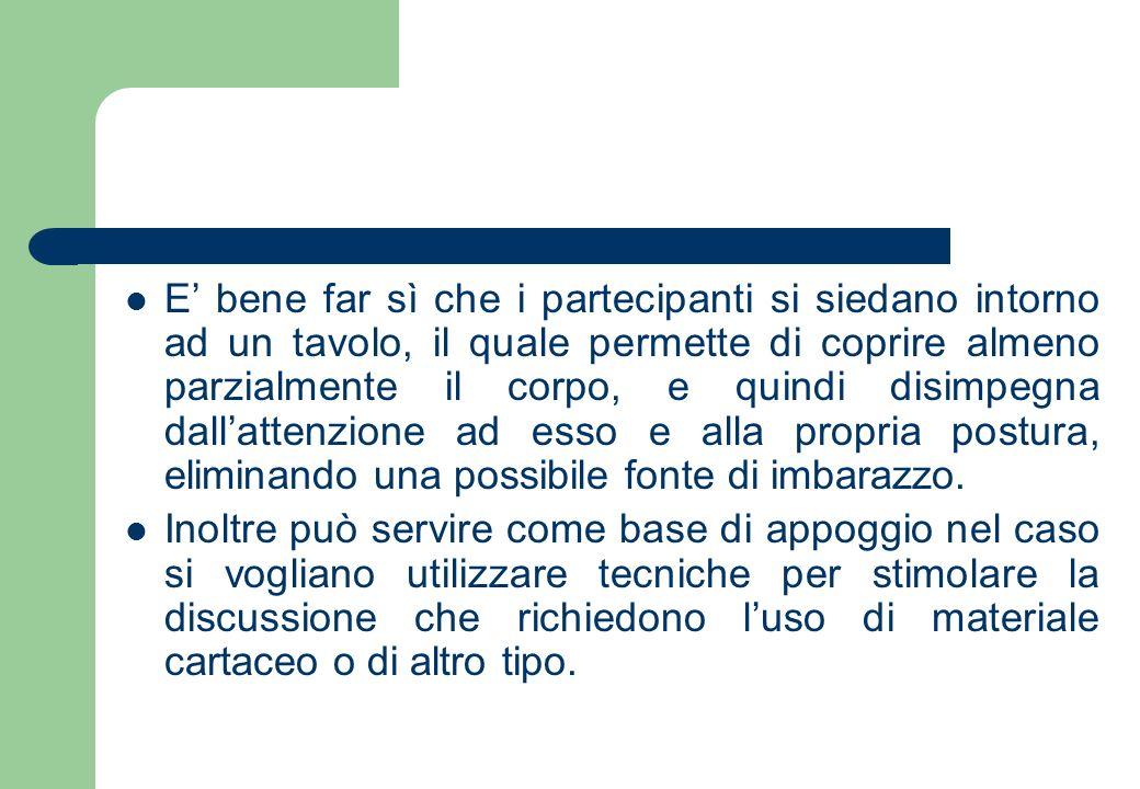 Agenda Lagenda del focus costituisce lo strumento attraverso cui si struttura la conduzione del focus stesso.