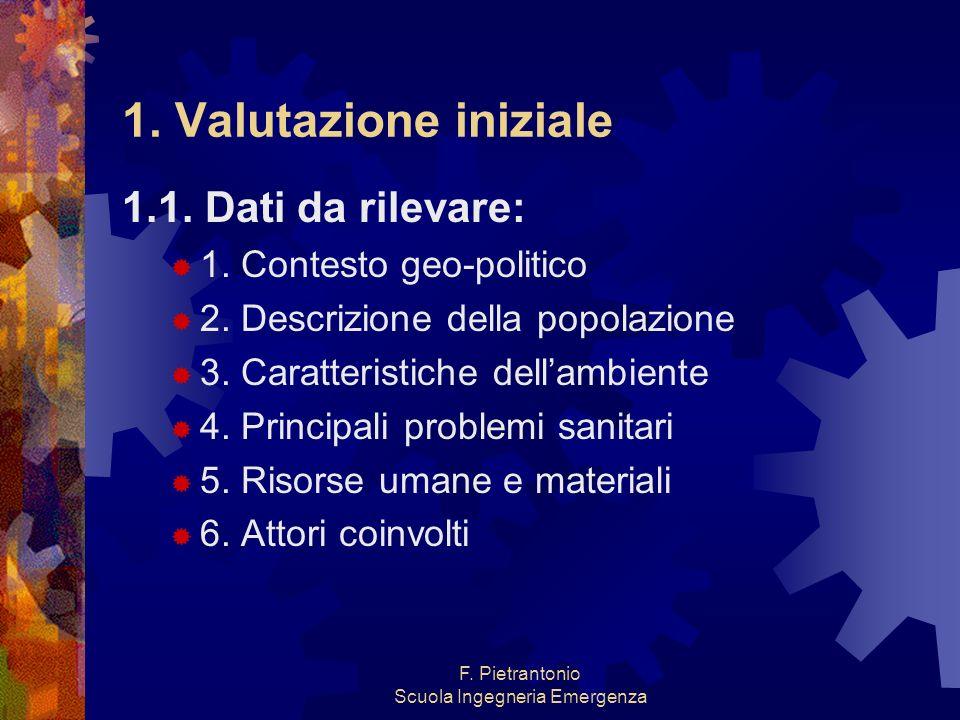 F. Pietrantonio Scuola Ingegneria Emergenza 1. Valutazione iniziale 1.1. Dati da rilevare: 1. Contesto geo-politico 2. Descrizione della popolazione 3