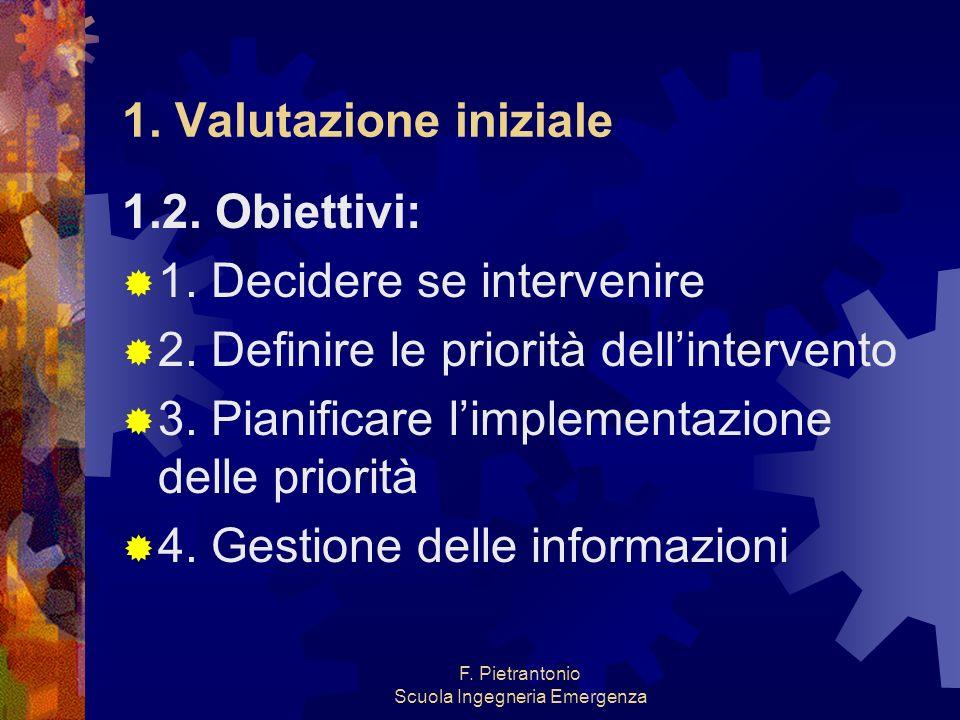 F. Pietrantonio Scuola Ingegneria Emergenza 1. Valutazione iniziale 1.2. Obiettivi: 1. Decidere se intervenire 2. Definire le priorità dellintervento