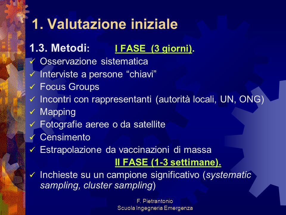 F. Pietrantonio Scuola Ingegneria Emergenza 1. Valutazione iniziale 1.3. Metodi :I FASE (3 giorni). Osservazione sistematica Interviste a persone chia