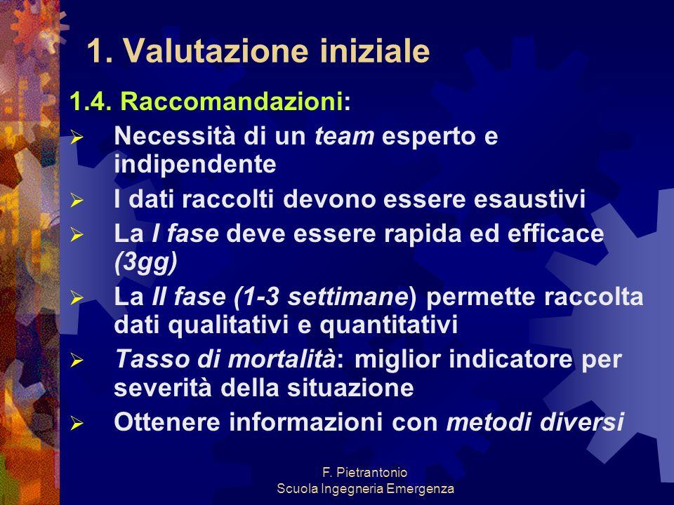 F. Pietrantonio Scuola Ingegneria Emergenza 1. Valutazione iniziale 1.4. Raccomandazioni: Necessità di un team esperto e indipendente I dati raccolti