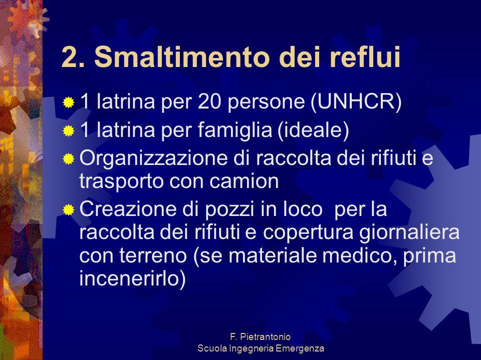 F. Pietrantonio Scuola Ingegneria Emergenza 2. Smaltimento dei reflui 1 latrina per 20 persone (UNHCR) 1 latrina per famiglia (ideale) Organizzazione
