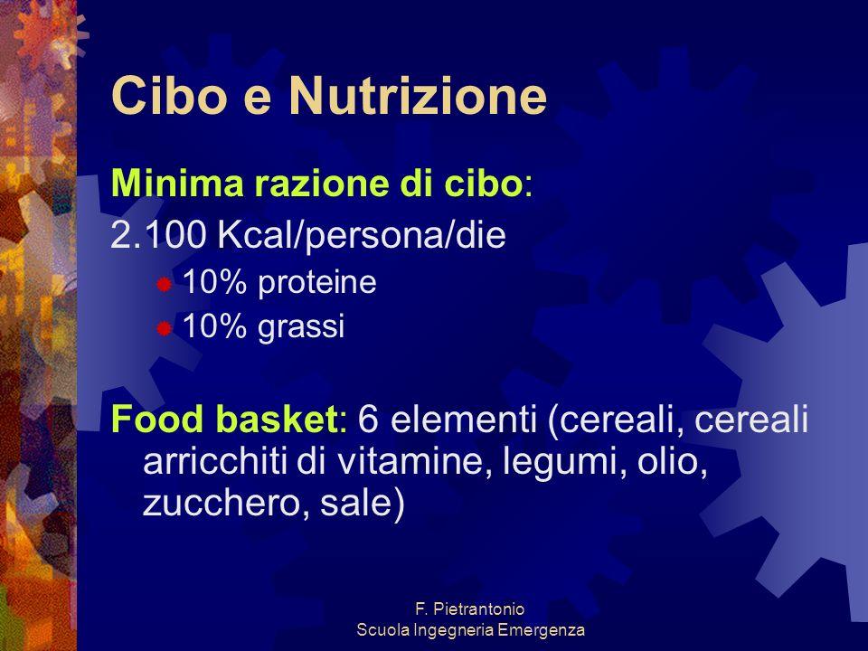F. Pietrantonio Scuola Ingegneria Emergenza Cibo e Nutrizione Minima razione di cibo: 2.100 Kcal/persona/die 10% proteine 10% grassi Food basket: 6 el