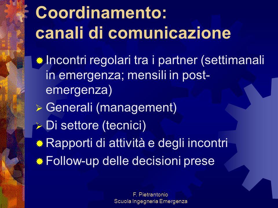F. Pietrantonio Scuola Ingegneria Emergenza Coordinamento: canali di comunicazione Incontri regolari tra i partner (settimanali in emergenza; mensili