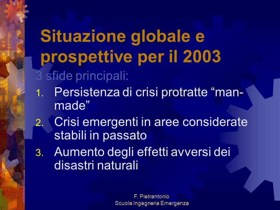 F. Pietrantonio Scuola Ingegneria Emergenza Situazione globale e prospettive per il 2003 3 sfide principali: 1. Persistenza di crisi protratte man- ma