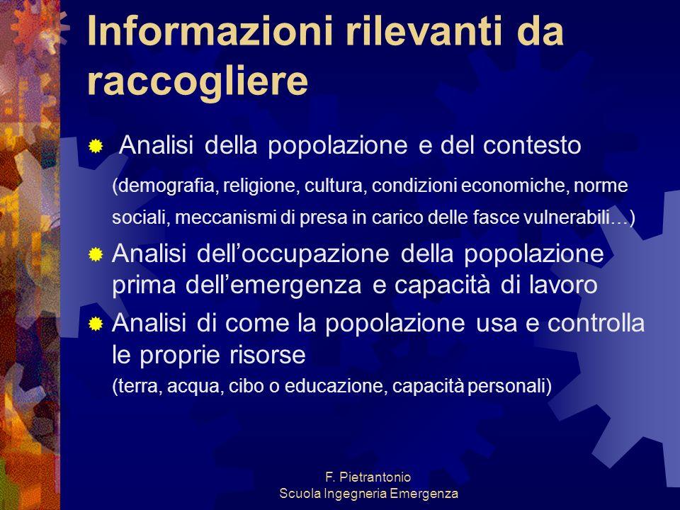 F. Pietrantonio Scuola Ingegneria Emergenza Informazioni rilevanti da raccogliere Analisi della popolazione e del contesto (demografia, religione, cul