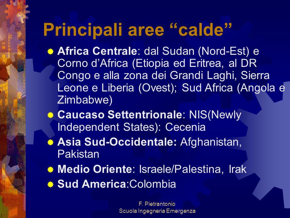 F. Pietrantonio Scuola Ingegneria Emergenza Principali aree calde Africa Centrale: dal Sudan (Nord-Est) e Corno dAfrica (Etiopia ed Eritrea, al DR Con