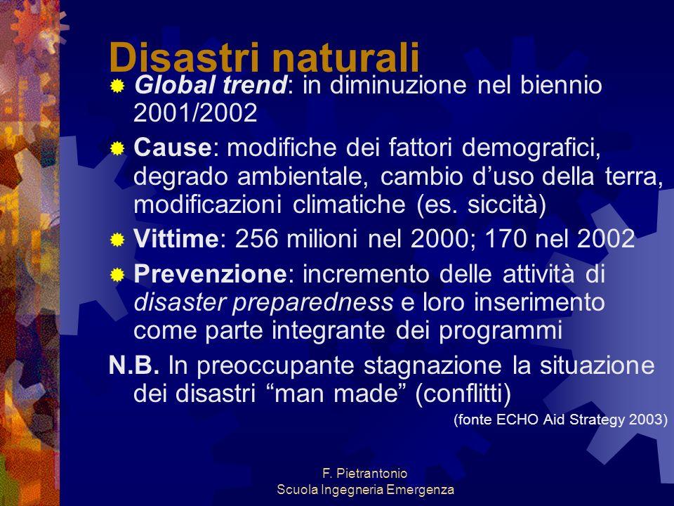 F. Pietrantonio Scuola Ingegneria Emergenza Disastri naturali Global trend: in diminuzione nel biennio 2001/2002 Cause: modifiche dei fattori demograf