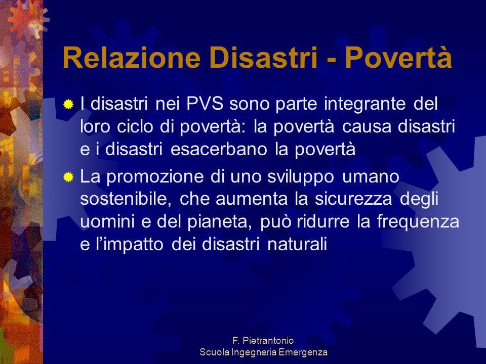 F. Pietrantonio Scuola Ingegneria Emergenza Relazione Disastri - Povertà I disastri nei PVS sono parte integrante del loro ciclo di povertà: la povert