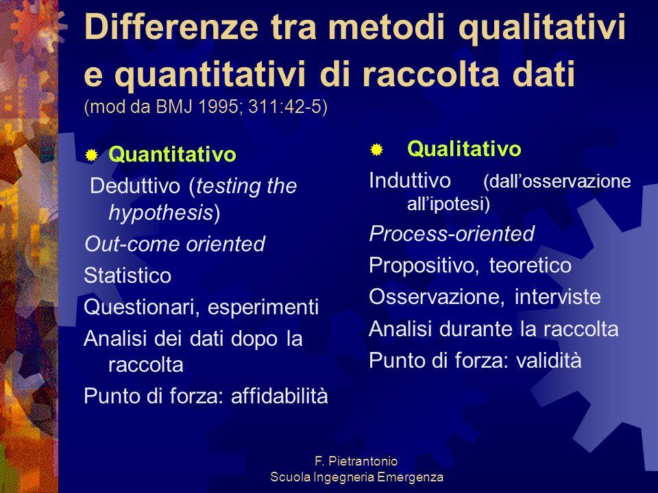 F. Pietrantonio Scuola Ingegneria Emergenza Differenze tra metodi qualitativi e quantitativi di raccolta dati (mod da BMJ 1995; 311:42-5) Quantitativo