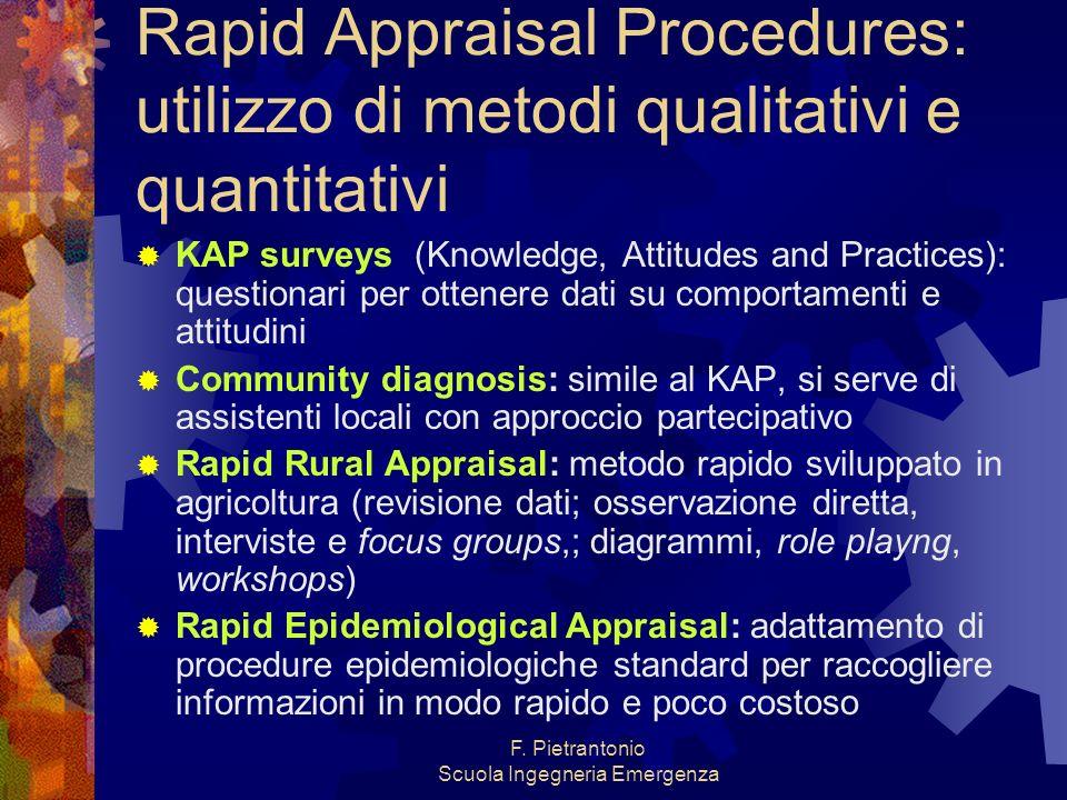F. Pietrantonio Scuola Ingegneria Emergenza Rapid Appraisal Procedures: utilizzo di metodi qualitativi e quantitativi KAP surveys (Knowledge, Attitude