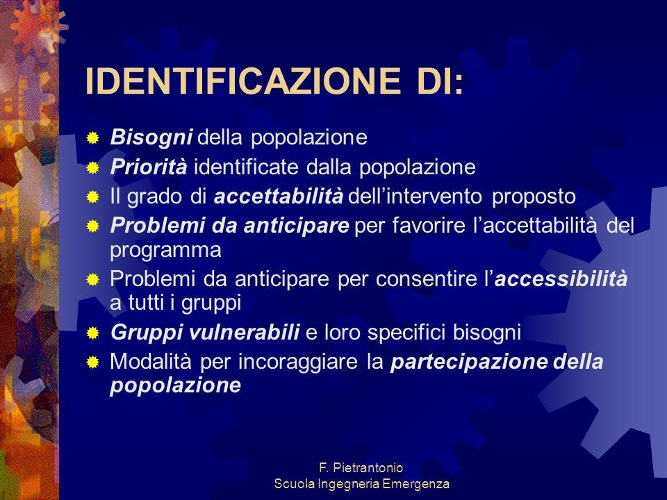 F. Pietrantonio Scuola Ingegneria Emergenza IDENTIFICAZIONE DI: Bisogni della popolazione Priorità identificate dalla popolazione Il grado di accettab