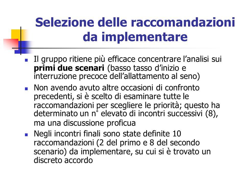 Selezione delle raccomandazioni da implementare Il gruppo ritiene più efficace concentrare lanalisi sui primi due scenari (basso tasso dinizio e inter