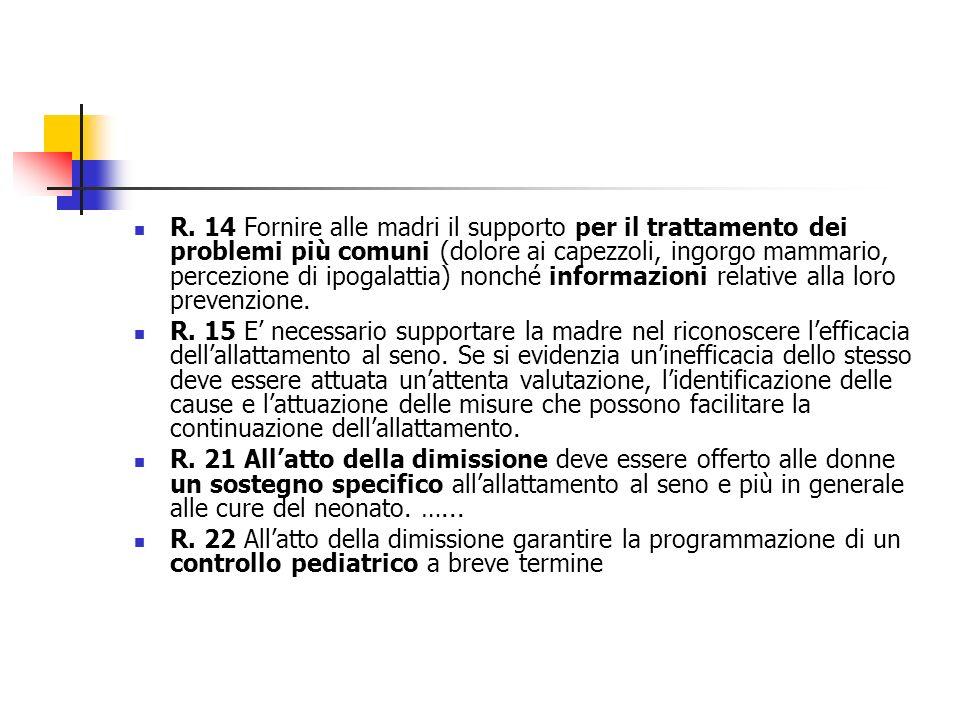 R. 14 Fornire alle madri il supporto per il trattamento dei problemi più comuni (dolore ai capezzoli, ingorgo mammario, percezione di ipogalattia) non