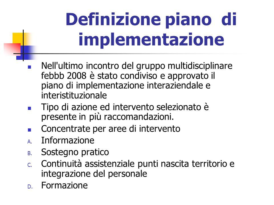 Definizione piano di implementazione Nell'ultimo incontro del gruppo multidisciplinare febbb 2008 è stato condiviso e approvato il piano di implementa