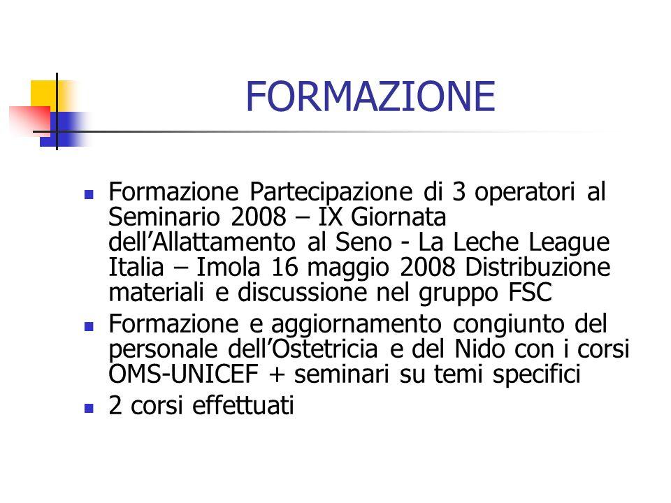 FORMAZIONE Formazione Partecipazione di 3 operatori al Seminario 2008 – IX Giornata dellAllattamento al Seno - La Leche League Italia – Imola 16 maggi