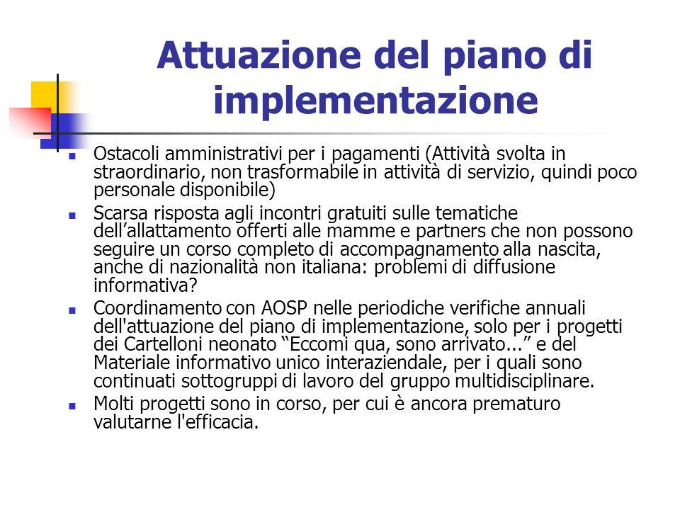 Attuazione del piano di implementazione Ostacoli amministrativi per i pagamenti (Attività svolta in straordinario, non trasformabile in attività di se