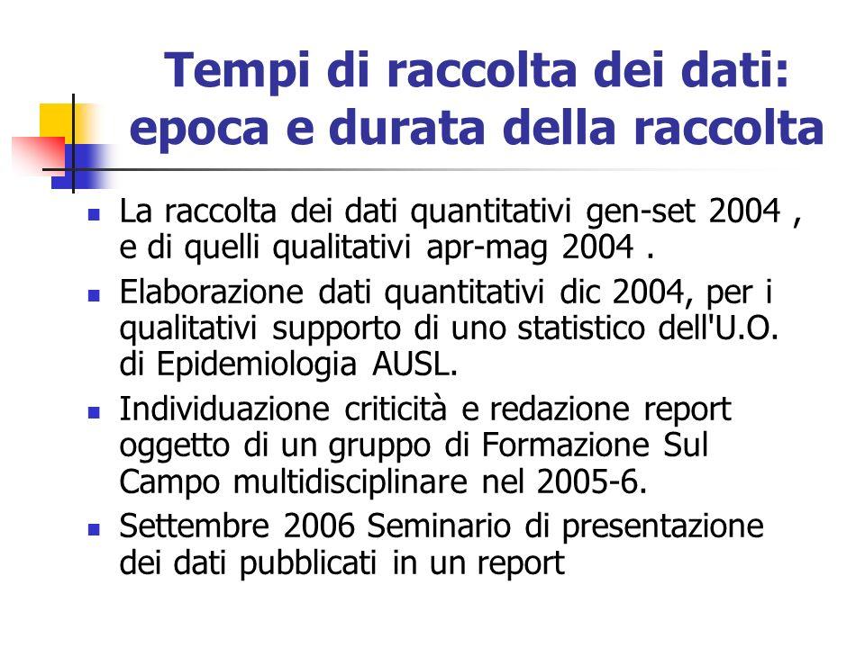 Tempi di raccolta dei dati: epoca e durata della raccolta La raccolta dei dati quantitativi gen-set 2004, e di quelli qualitativi apr-mag 2004. Elabor