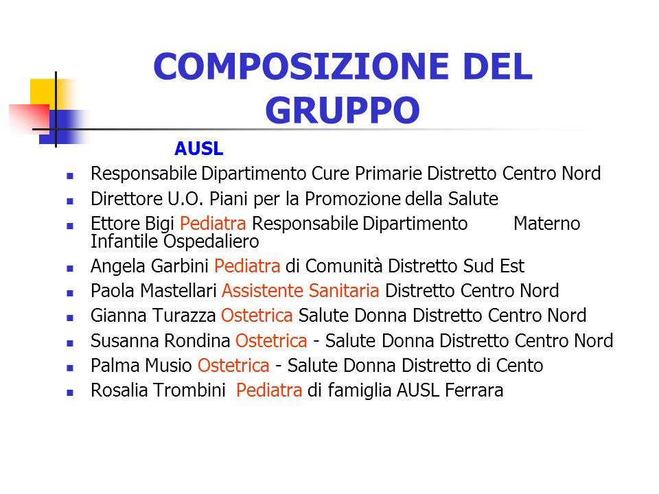 Ospedale di Cento Giancarlo Mandrioli Pediatra Responsabile Servizio di Assistenza Neonatale Ospedale di Lagosanto Anna M.