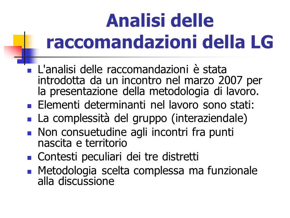 Analisi delle raccomandazioni della LG L'analisi delle raccomandazioni è stata introdotta da un incontro nel marzo 2007 per la presentazione della met