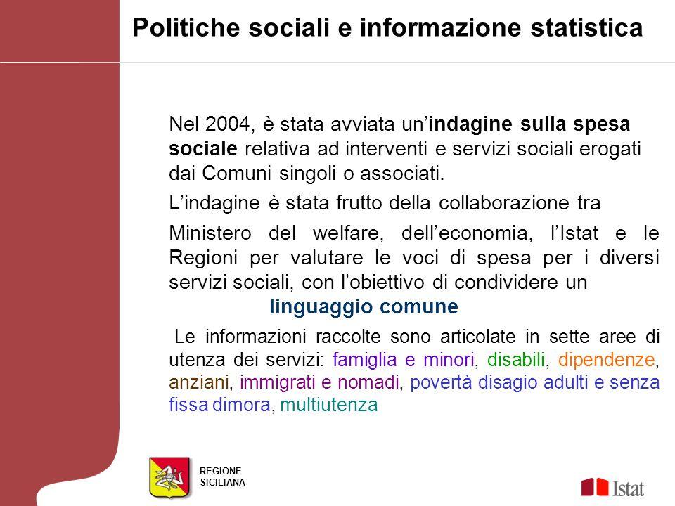 REGIONE SICILIANA Politiche sociali e informazione statistica Nel 2004, è stata avviata unindagine sulla spesa sociale relativa ad interventi e servizi sociali erogati dai Comuni singoli o associati.