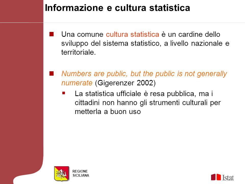REGIONE SICILIANA Informazione e cultura statistica Una comune cultura statistica è un cardine dello sviluppo del sistema statistico, a livello nazionale e territoriale.